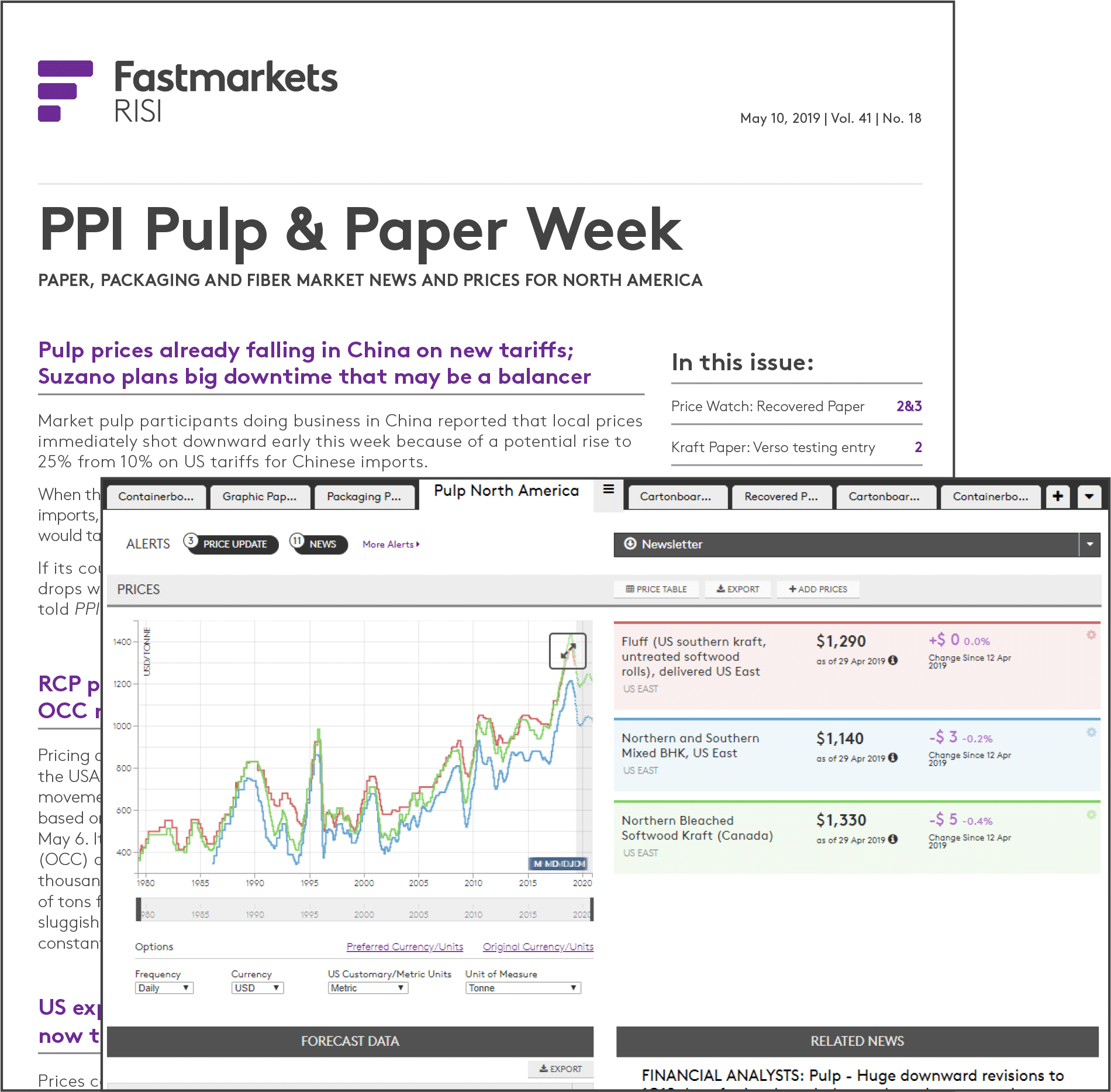 pulp and paper prices The website of pulp and paper technology is a really handsome, easy-to-use platform for our sector we like the miscellaneous possibilities to read up upon new information, may it be products & services, suppliers, events or recent news about markets and trends.