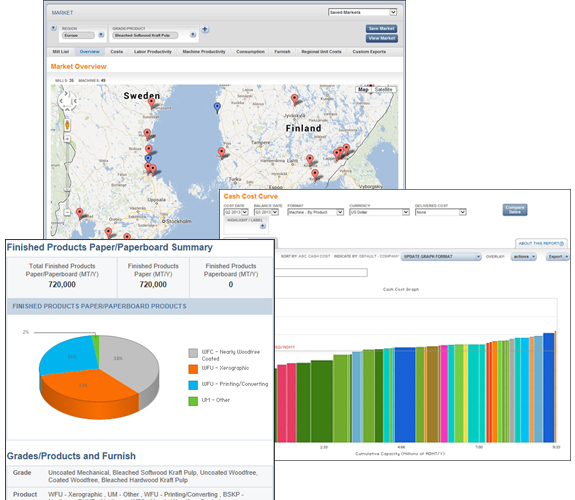 RISI's Mill Cost benchmarking tool suite.