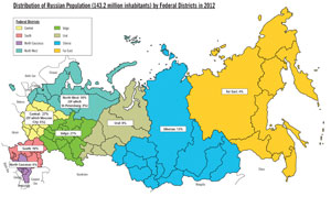 Distribution of Russian Population by Federal Districts in 2012